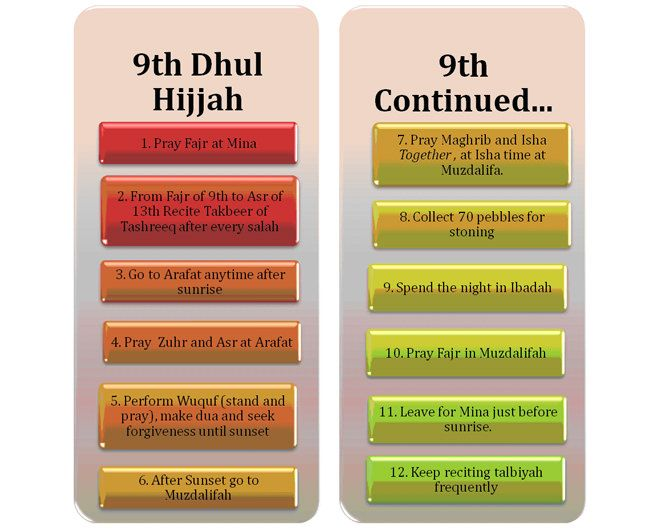 Five Days Of Hajj | ProudUmmah
